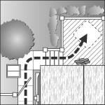 Jacuzzi w ogrodzie - lokalizacja rysunek